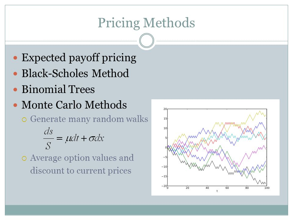 Pricing Methods Expected payoff pricing Black-Scholes Method Binomial Trees Monte Carlo Methods Generate many random walks Average option values and discount to current prices