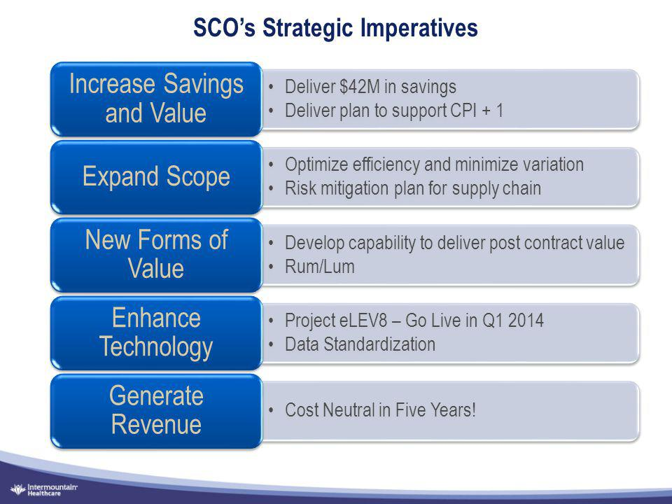 SCOs Strategic Imperatives Deliver $42M in savings Deliver plan to support CPI + 1 Increase Savings and Value Optimize efficiency and minimize variati