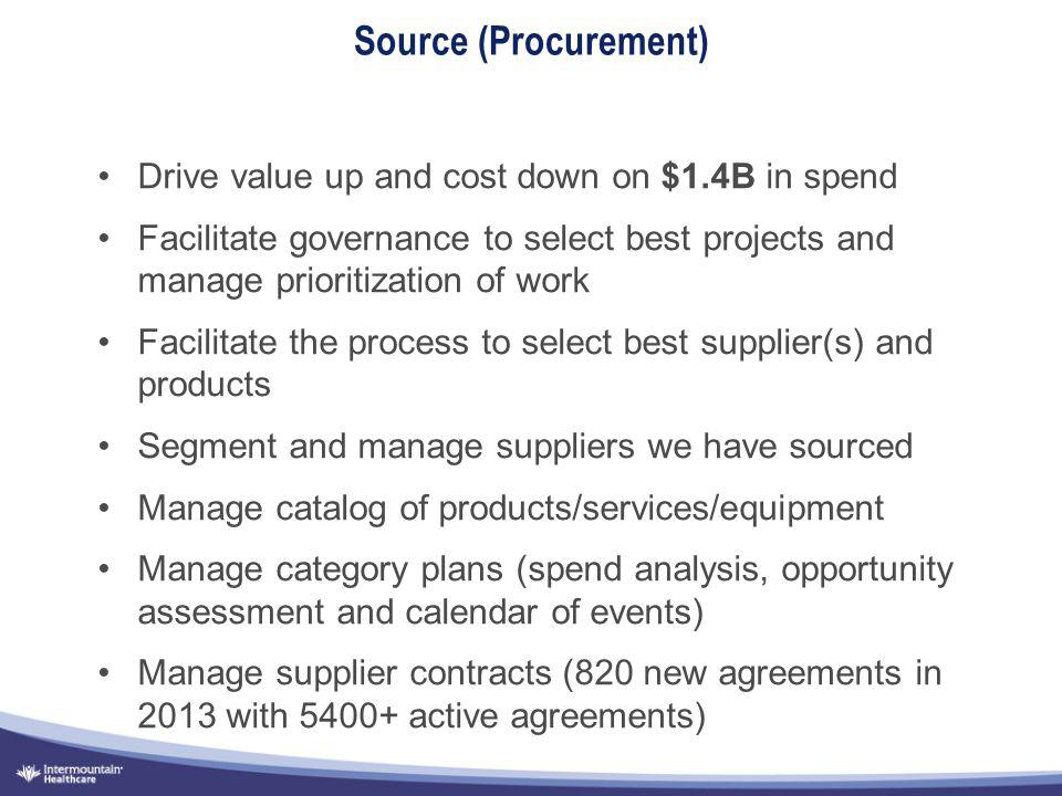 Drive value up and cost down on $1.4B in spend Facilitate governance to select best projects and manage prioritization of work Facilitate the process