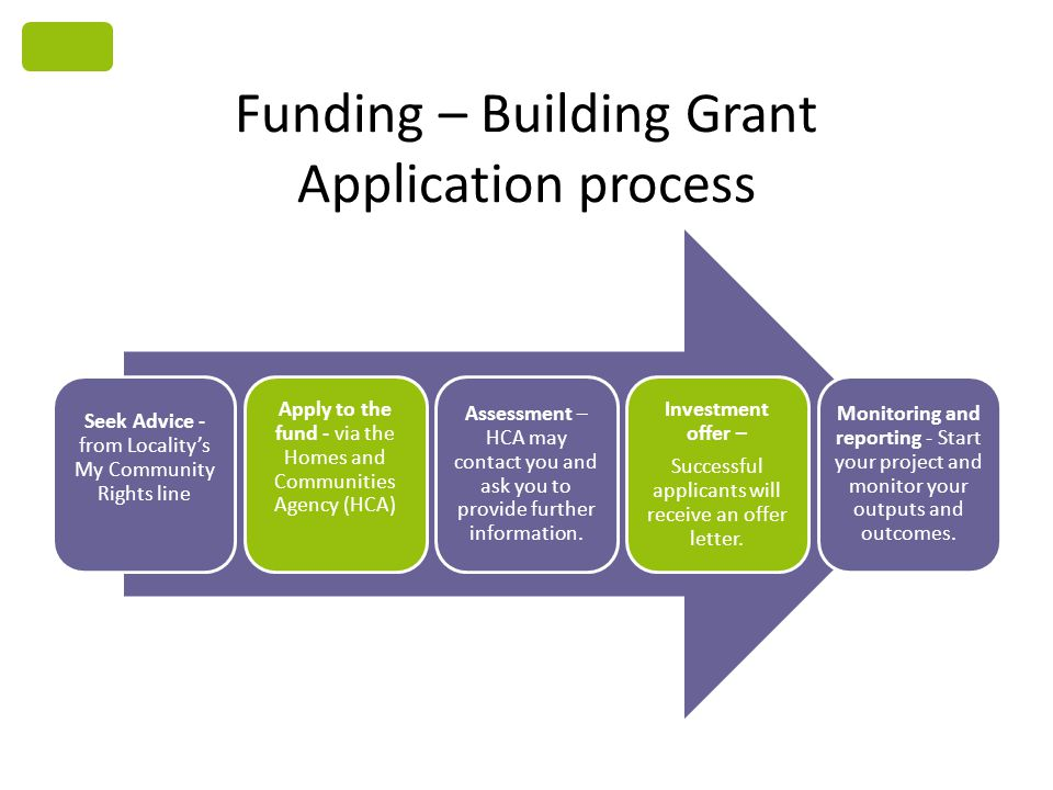 Funding – Building Grant Application process Seek Advice - from Localitys My Community Rights line Apply to the fund - via the Homes and Communities A
