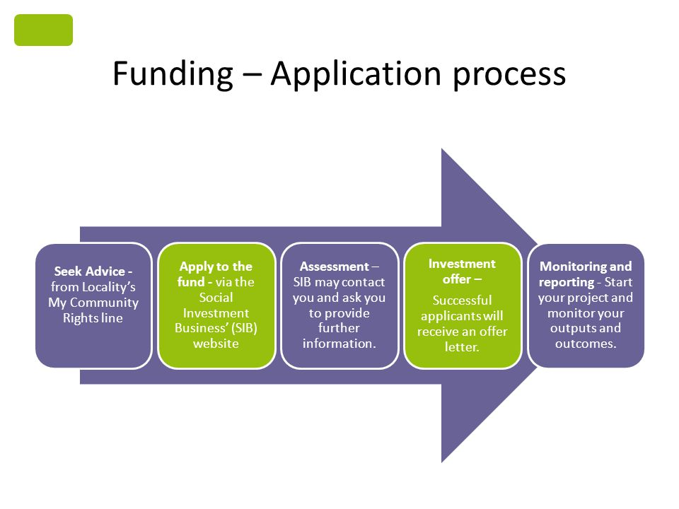 Funding – Application process Seek Advice - from Localitys My Community Rights line Apply to the fund - via the Social Investment Business (SIB) website Assessment – SIB may contact you and ask you to provide further information.