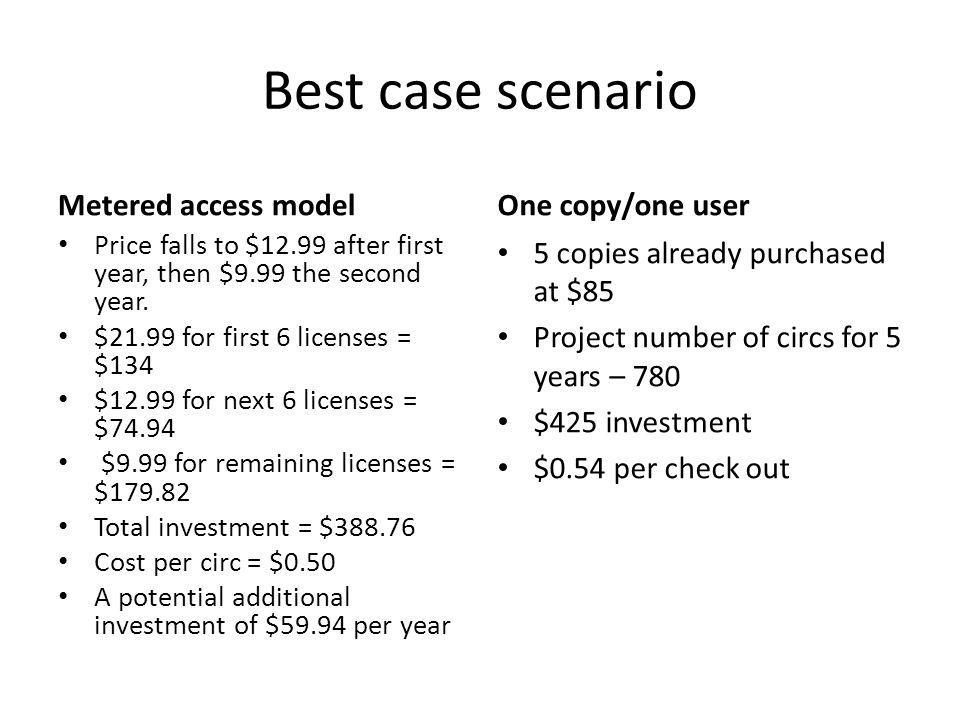 Best case scenario Metered access model Price falls to $12.99 after first year, then $9.99 the second year.