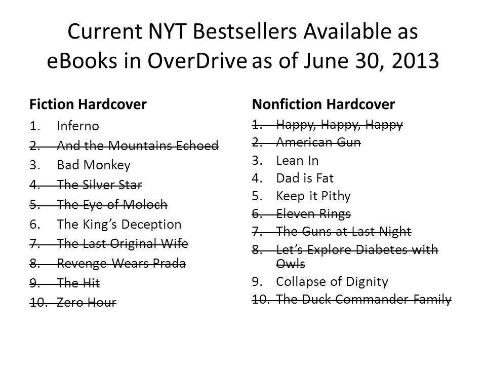 Current NYT Bestsellers Available as eBooks in OverDrive as of June 30, 2013 Fiction Hardcover 1.Inferno 2.And the Mountains Echoed 3.Bad Monkey 4.The Silver Star 5.The Eye of Moloch 6.The Kings Deception 7.The Last Original Wife 8.Revenge Wears Prada 9.The Hit 10.Zero Hour Nonfiction Hardcover 1.Happy, Happy, Happy 2.American Gun 3.Lean In 4.Dad is Fat 5.Keep it Pithy 6.Eleven Rings 7.The Guns at Last Night 8.Lets Explore Diabetes with Owls 9.Collapse of Dignity 10.The Duck Commander Family