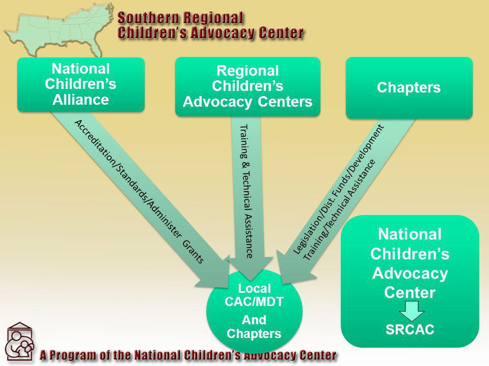 Local CAC/MDT And Chapters National Childrens Alliance Regional Childrens Advocacy Centers Chapters Accreditation/Standards/Administer Grants Training