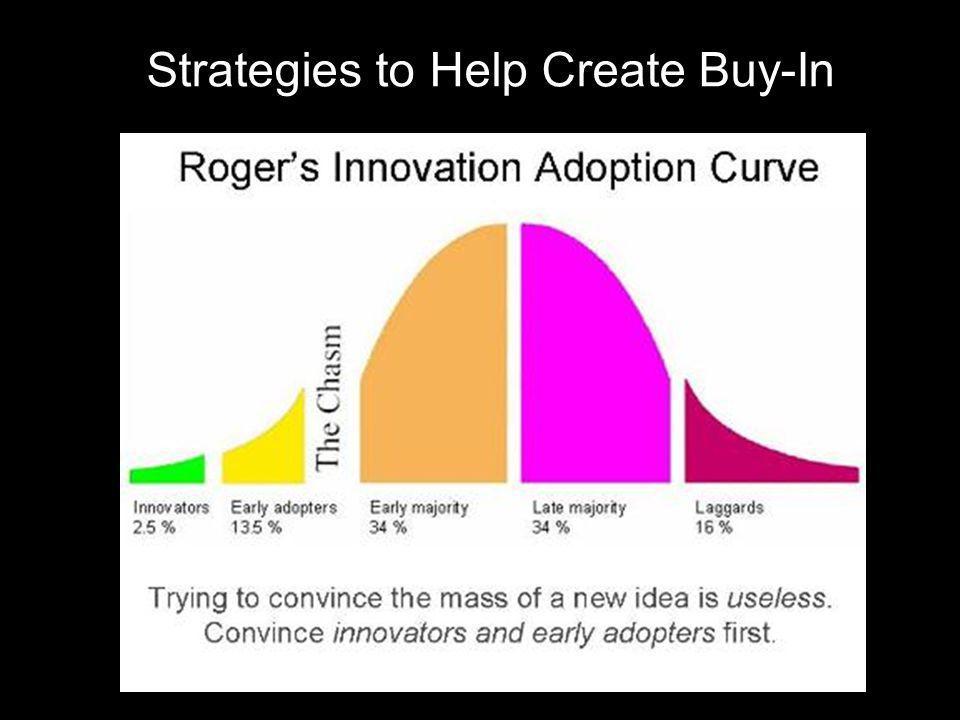 Strategies to Help Create Buy-In