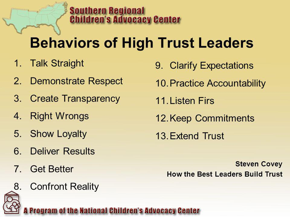 Behaviors of High Trust Leaders 1.Talk Straight 2.Demonstrate Respect 3.Create Transparency 4.Right Wrongs 5.Show Loyalty 6.Deliver Results 7.Get Bett