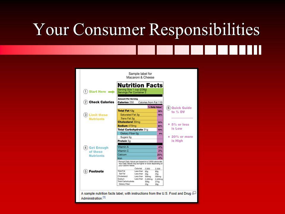 Your Consumer Responsibilities
