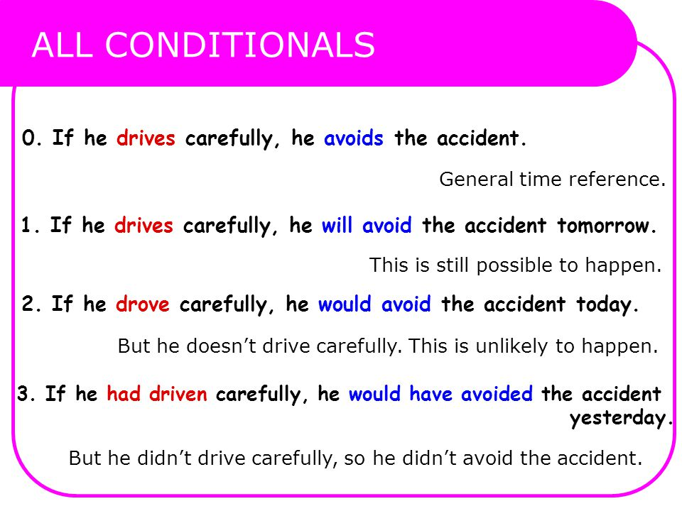 ALL CONDITIONALS 0. If he drives carefully, he avoids the accident. General time reference. 1. If he drives carefully, he will avoid the accident tomo