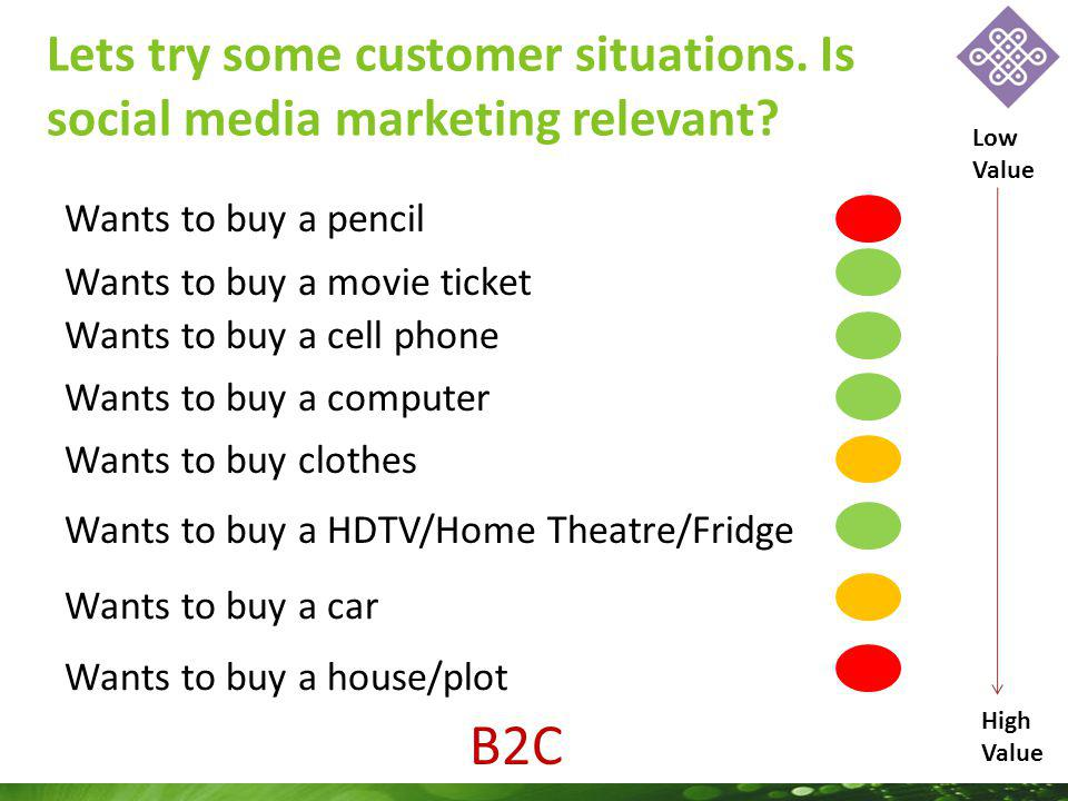Lets try some customer situations. Is social media marketing relevant.