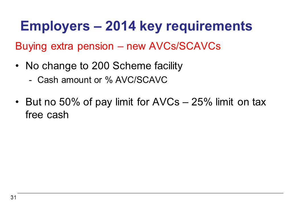 31 Employers – 2014 key requirements Buying extra pension – new AVCs/SCAVCs No change to 200 Scheme facility -Cash amount or % AVC/SCAVC But no 50% of