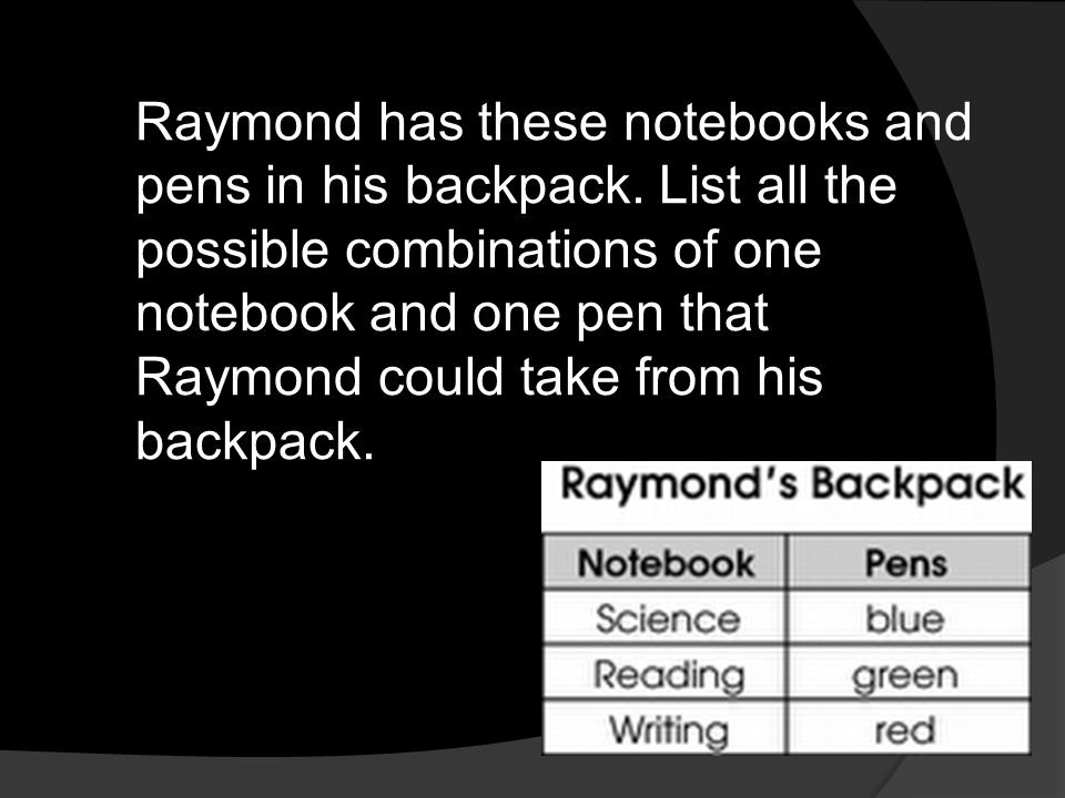 Raymond has these notebooks and pens in his backpack. List all the possible combinations of one notebook and one pen that Raymond could take from his