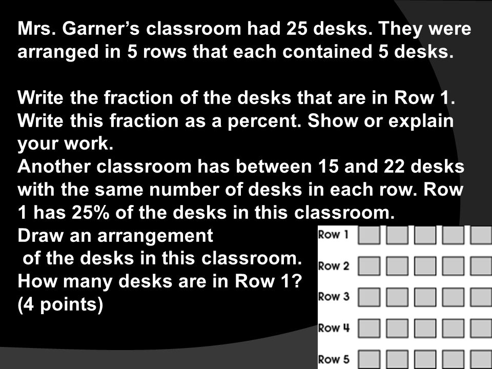 Mrs. Garners classroom had 25 desks. They were arranged in 5 rows that each contained 5 desks. Write the fraction of the desks that are in Row 1. Writ