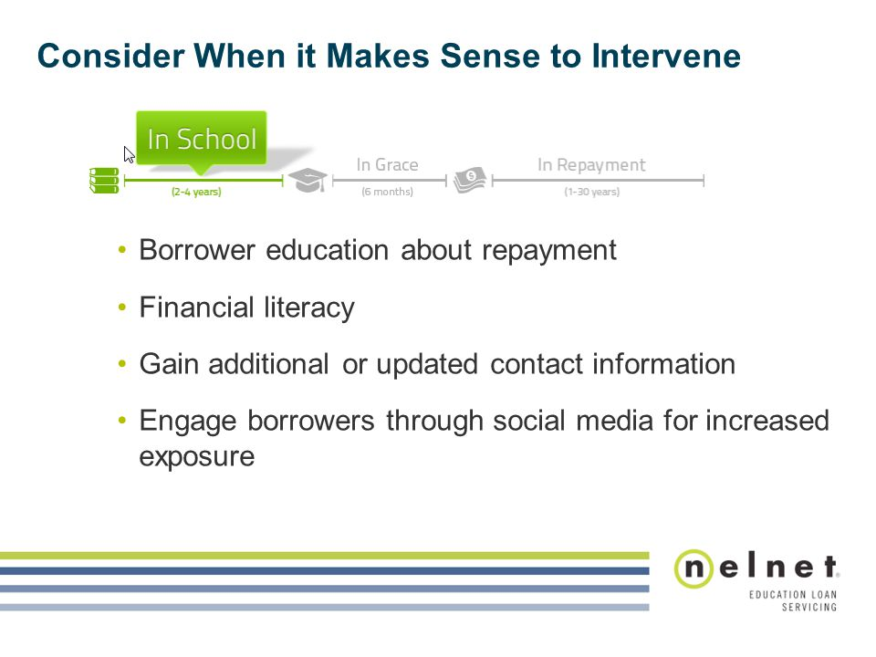 Consider When it Makes Sense to Intervene Borrower education about repayment Financial literacy Gain additional or updated contact information Engage