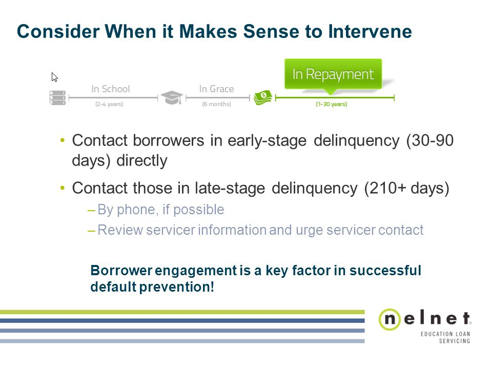 Consider When it Makes Sense to Intervene Contact borrowers in early-stage delinquency (30-90 days) directly Contact those in late-stage delinquency (