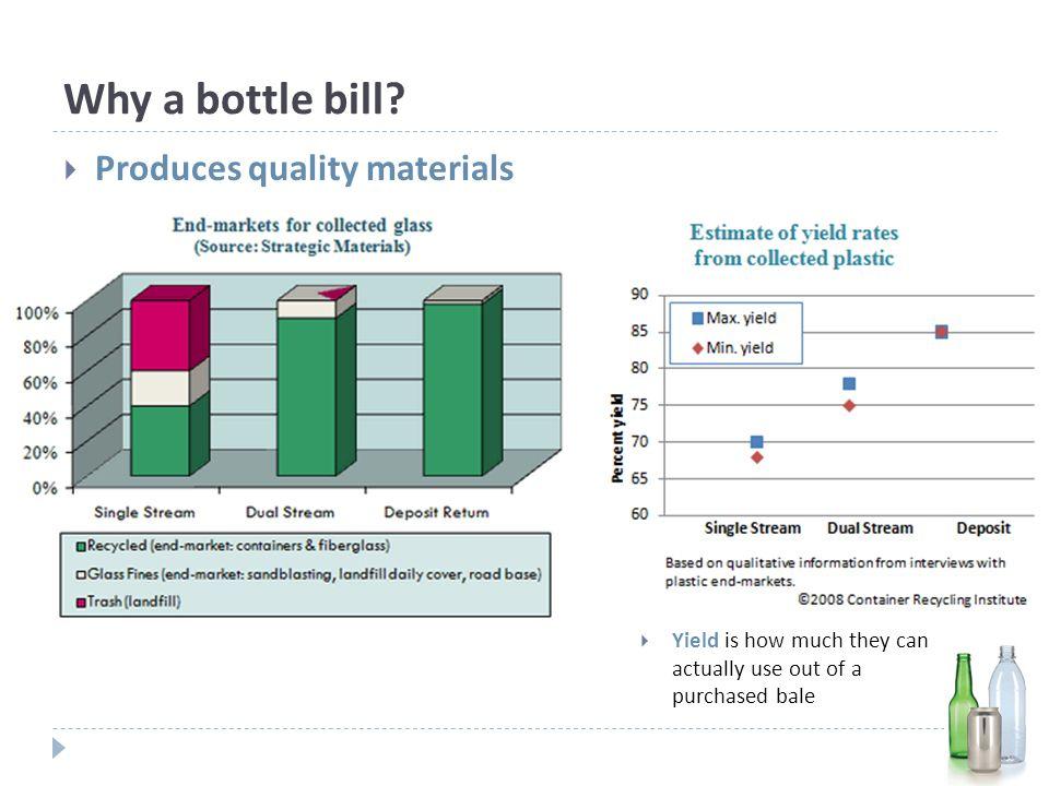 Why a bottle bill.