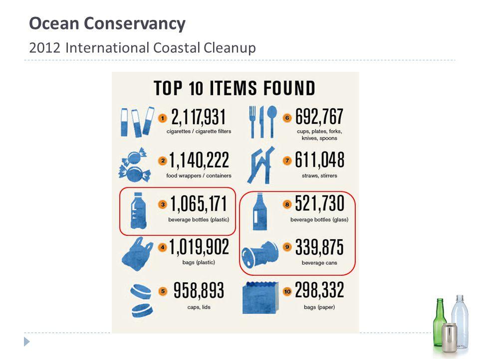 Ocean Conservancy 2012 International Coastal Cleanup