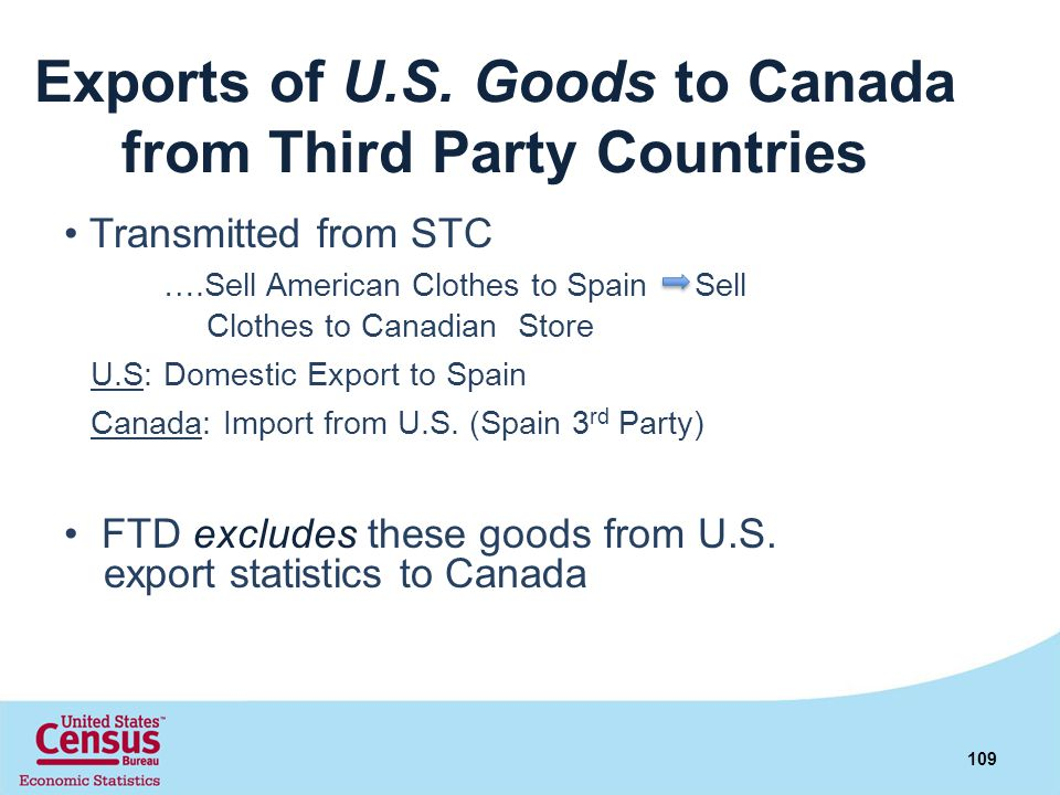 Exports of U.S. Goods to Canada from Third Party Countries Transmitted from STC ….Sell American Clothes to Spain Sell Clothes to Canadian Store U.S: D