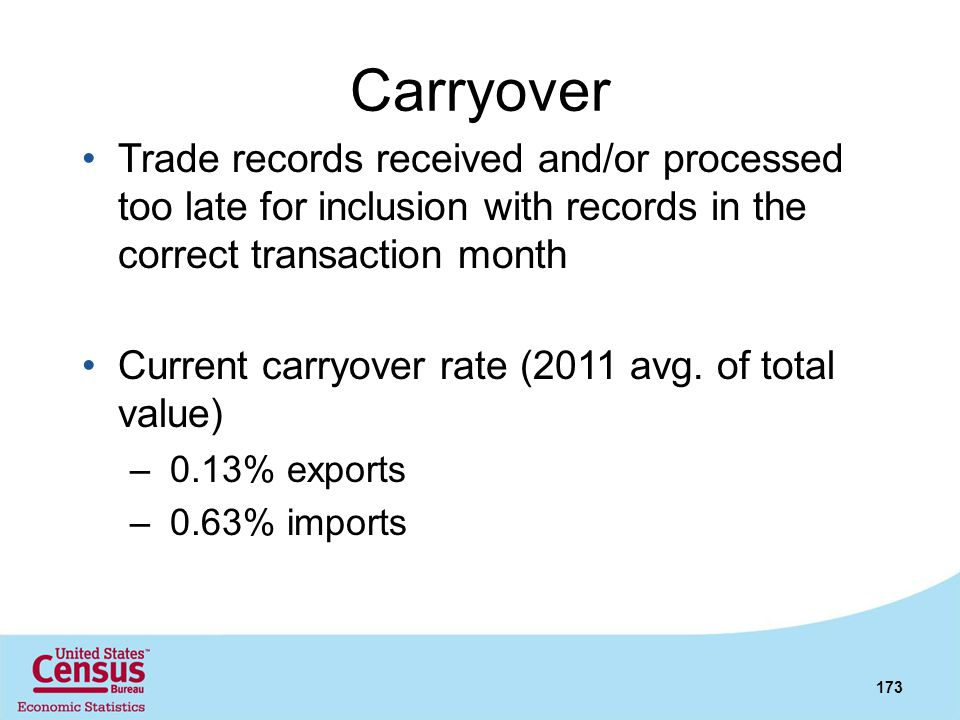 Carryover Trade records received and/or processed too late for inclusion with records in the correct transaction month Current carryover rate (2011 av