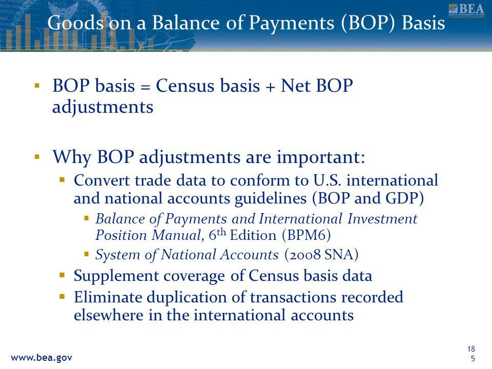 www.bea.gov 185 Goods on a Balance of Payments (BOP) Basis BOP basis = Census basis + Net BOP adjustments Why BOP adjustments are important: Convert t