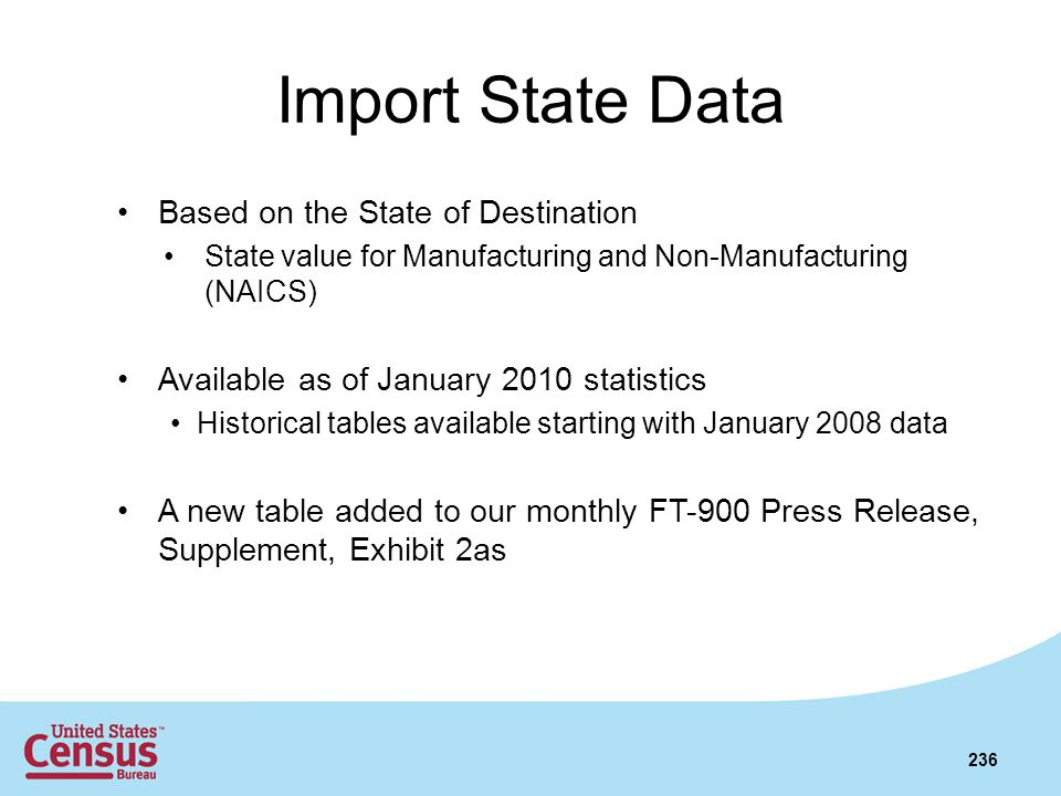 Import State Data Based on the State of Destination State value for Manufacturing and Non-Manufacturing (NAICS) Available as of January 2010 statistic