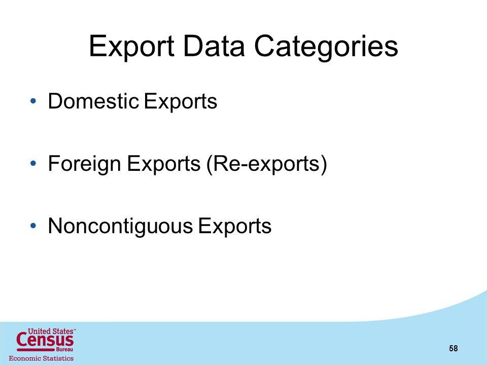 Export Data Categories Domestic Exports Foreign Exports (Re-exports) Noncontiguous Exports 58