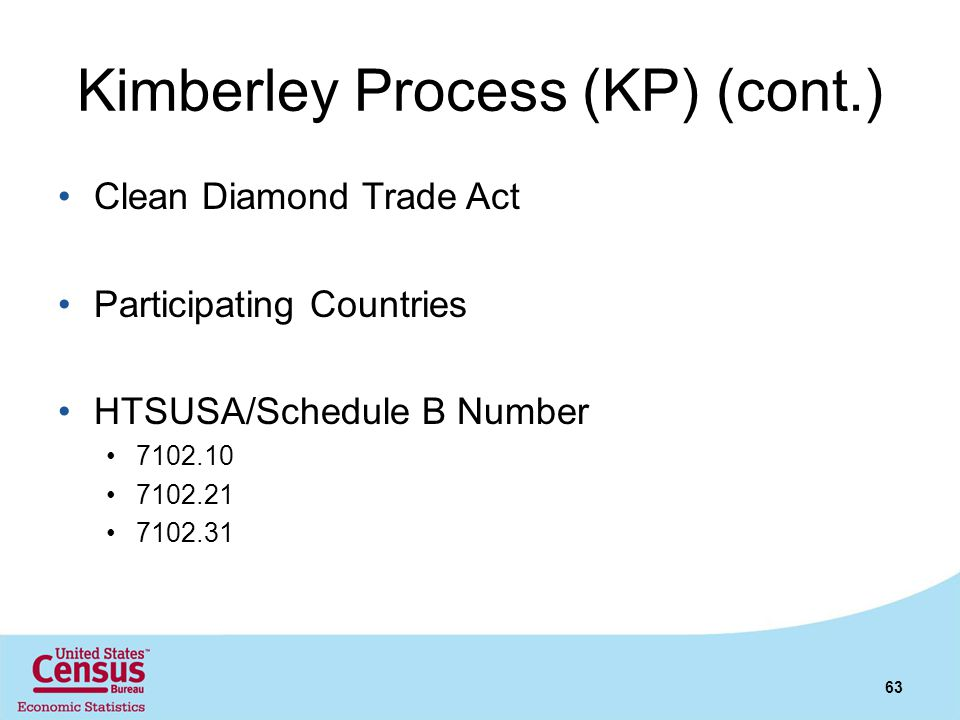 Kimberley Process (KP) (cont.) Clean Diamond Trade Act Participating Countries HTSUSA/Schedule B Number 7102.10 7102.21 7102.31 63