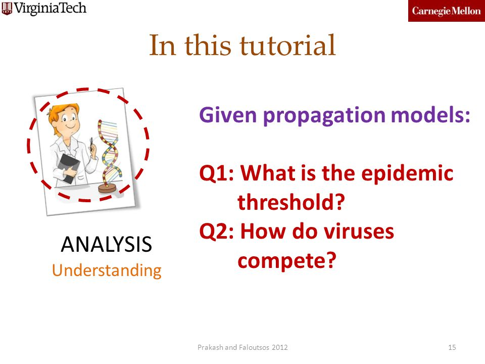 In this tutorial 15 ANALYSIS Understanding Given propagation models: Q1: What is the epidemic threshold? Q2: How do viruses compete? Prakash and Falou