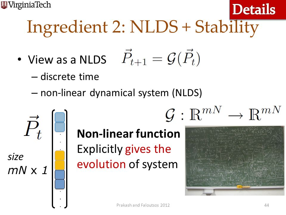 Ingredient 2: NLDS + Stability View as a NLDS – discrete time – non-linear dynamical system (NLDS) Non-linear function Explicitly gives the evolution