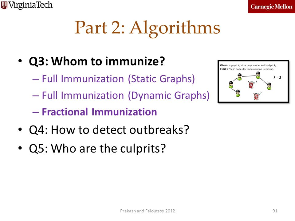 Part 2: Algorithms Q3: Whom to immunize? – Full Immunization (Static Graphs) – Full Immunization (Dynamic Graphs) – Fractional Immunization Q4: How to
