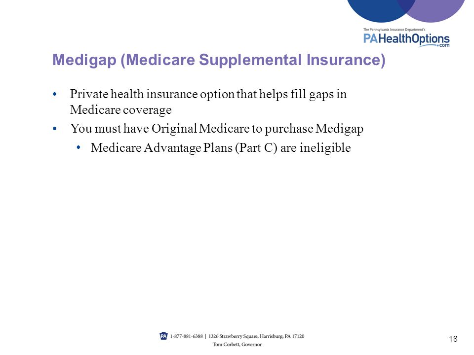 Private health insurance option that helps fill gaps in Medicare coverage You must have Original Medicare to purchase Medigap Medicare Advantage Plans