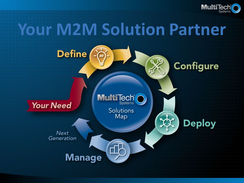 28Proprietary & Confidential | © 2012 Multi-Tech Systems, Inc. All rights reserved.