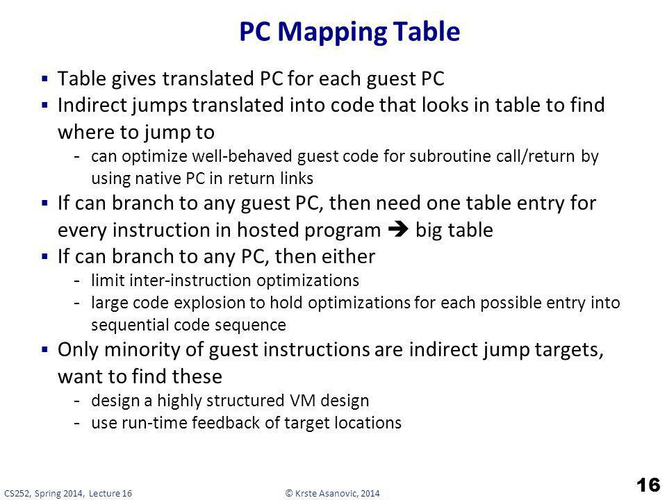 © Krste Asanovic, 2014CS252, Spring 2014, Lecture 16 PC Mapping Table Table gives translated PC for each guest PC Indirect jumps translated into code