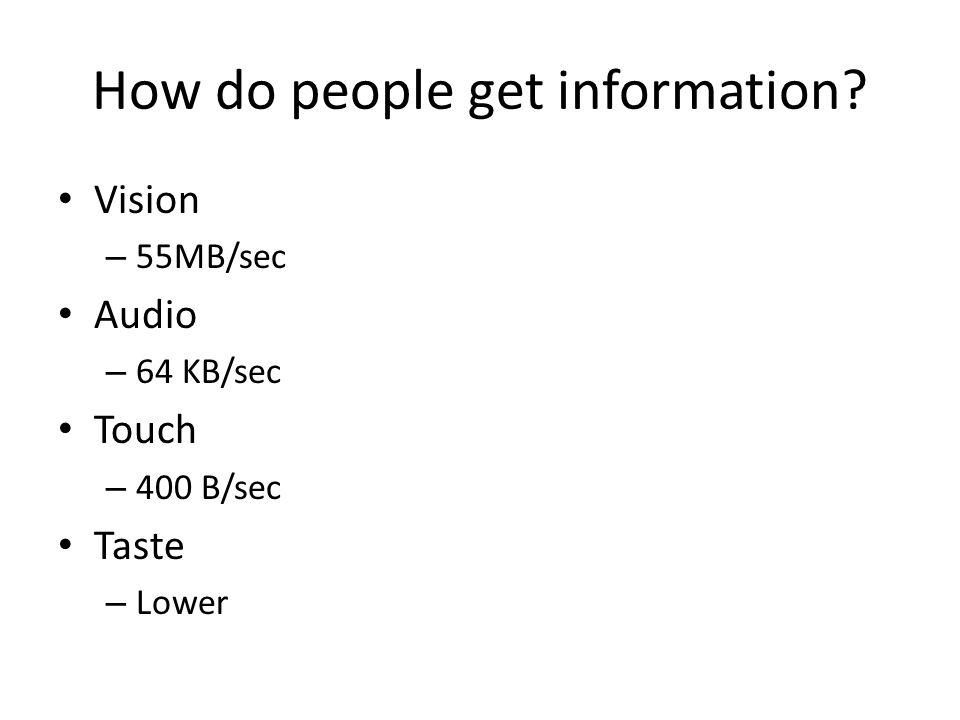 How do people get information Vision – 55MB/sec Audio – 64 KB/sec Touch – 400 B/sec Taste – Lower