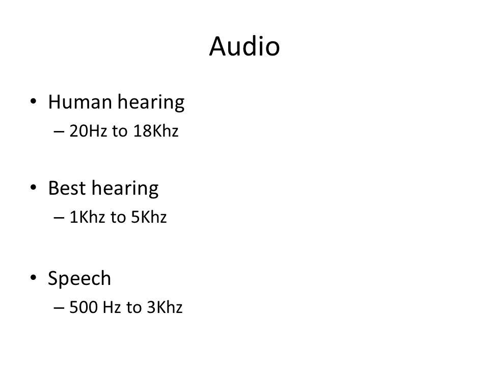 Audio Human hearing – 20Hz to 18Khz Best hearing – 1Khz to 5Khz Speech – 500 Hz to 3Khz