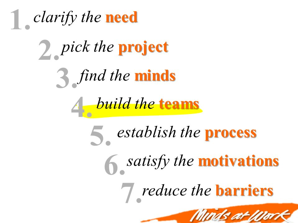 need clarify the need minds find the minds barriers reduce the barriers motivations satisfy the motivations project pick the project teams build the teams 1.