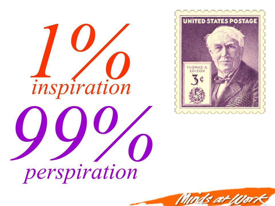 1% 99% inspiration perspiration