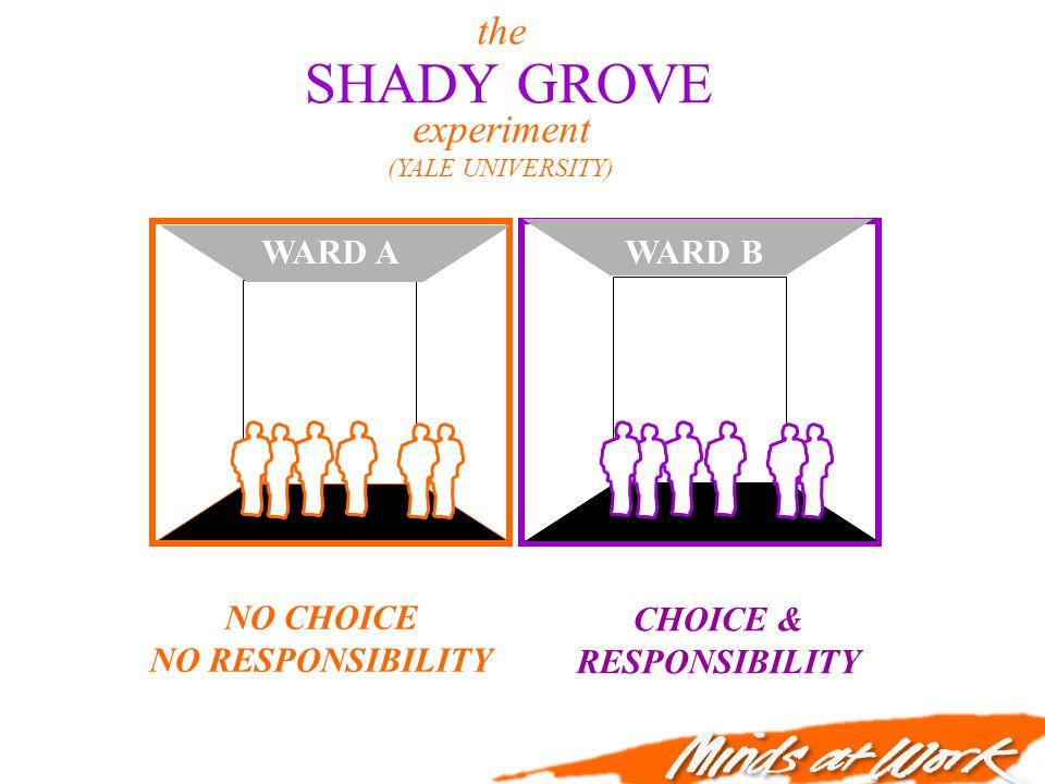 NO CHOICE NO RESPONSIBILITY CHOICE & RESPONSIBILITY the experiment (YALE UNIVERSITY) SHADY GROVE WARD AWARD B