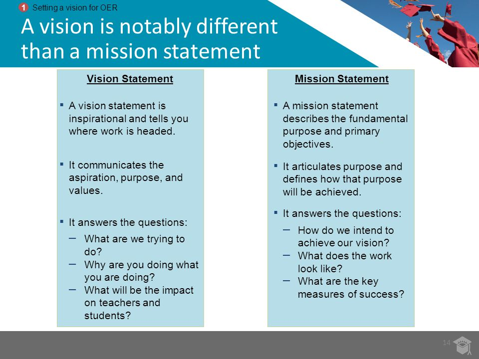Vision Statement A vision statement is inspirational and tells you where work is headed. It communicates the aspiration, purpose, and values. It answe