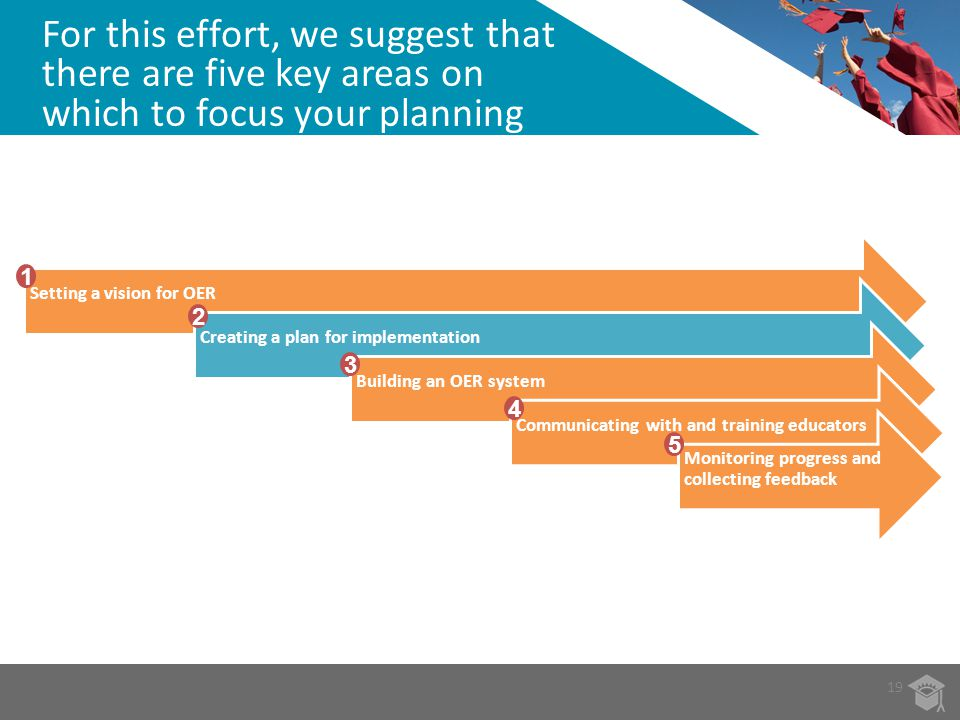 For this effort, we suggest that there are five key areas on which to focus your planning 19 Setting a vision for OERCreating a plan for implementatio