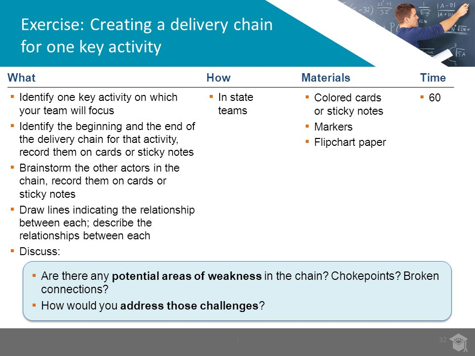 :32 How Identify one key activity on which your team will focus Identify the beginning and the end of the delivery chain for that activity, record the