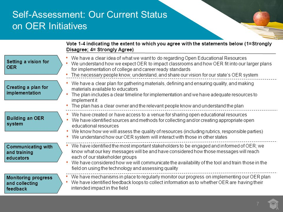 :8 WhatHowMaterials Review the first row of the self- assessment and consider where your state falls on a scale of 1-4.