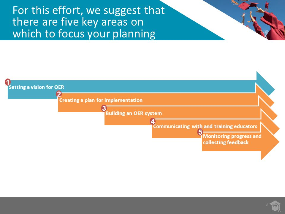 For this effort, we suggest that there are five key areas on which to focus your planning 9 Setting a vision for OERCreating a plan for implementation
