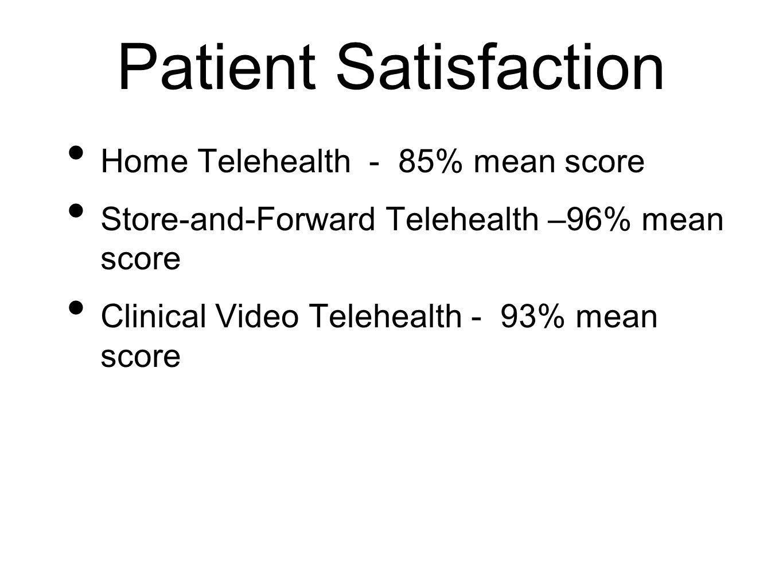Patient Satisfaction Home Telehealth - 85% mean score Store-and-Forward Telehealth –96% mean score Clinical Video Telehealth - 93% mean score
