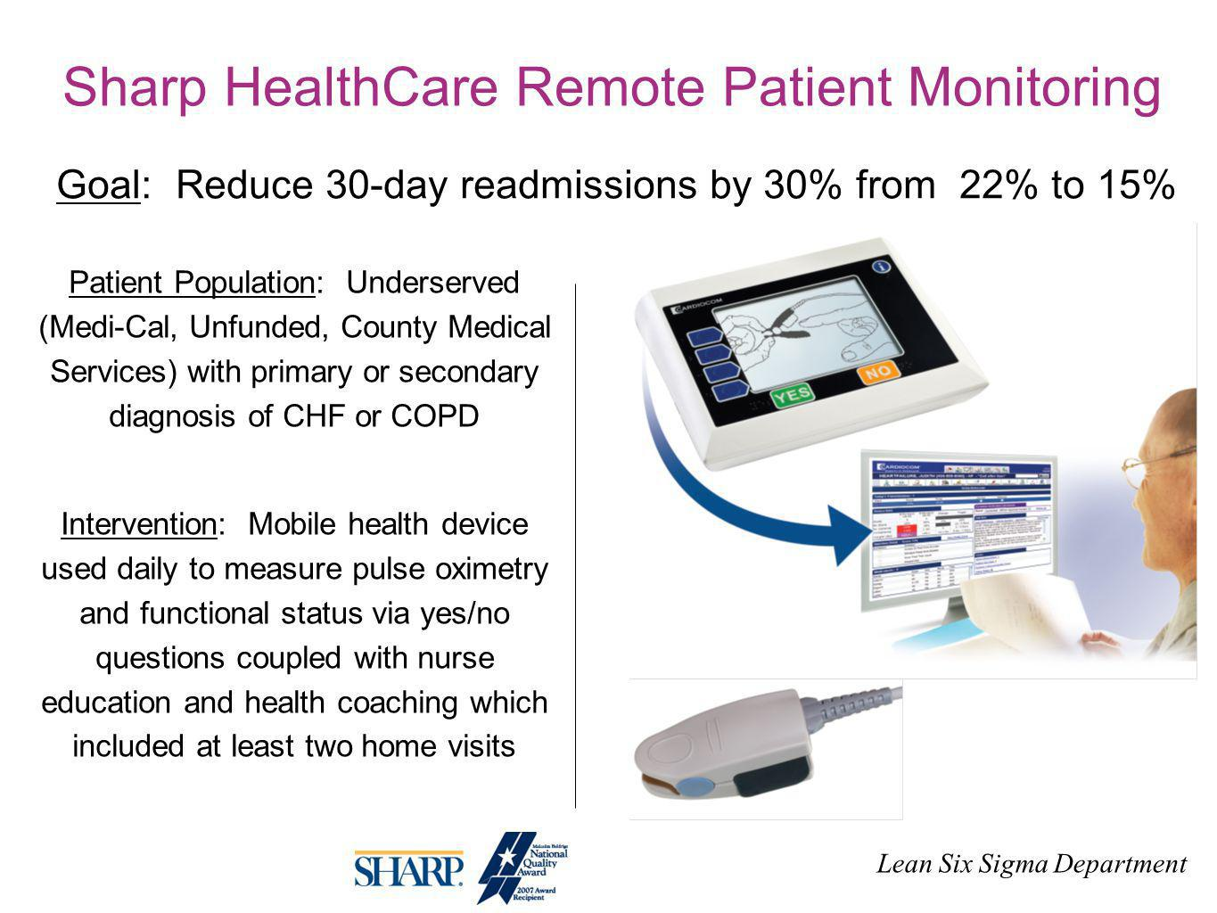 Goal: Reduce 30-day readmissions by 30% from 22% to 15% Patient Population: Underserved (Medi-Cal, Unfunded, County Medical Services) with primary or secondary diagnosis of CHF or COPD Intervention: Mobile health device used daily to measure pulse oximetry and functional status via yes/no questions coupled with nurse education and health coaching which included at least two home visits Sharp HealthCare Remote Patient Monitoring Lean Six Sigma Department
