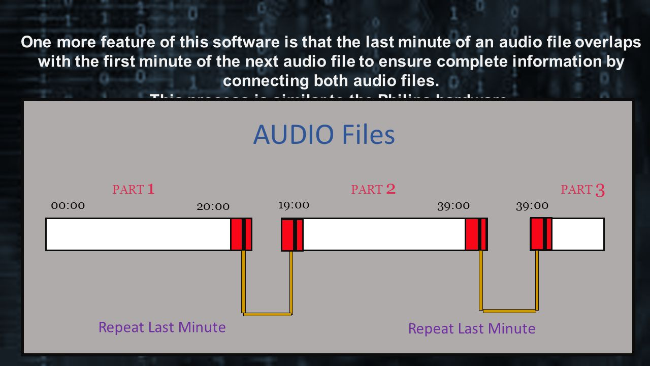 One more feature of this software is that the last minute of an audio file overlaps with the first minute of the next audio file to ensure complete information by connecting both audio files.