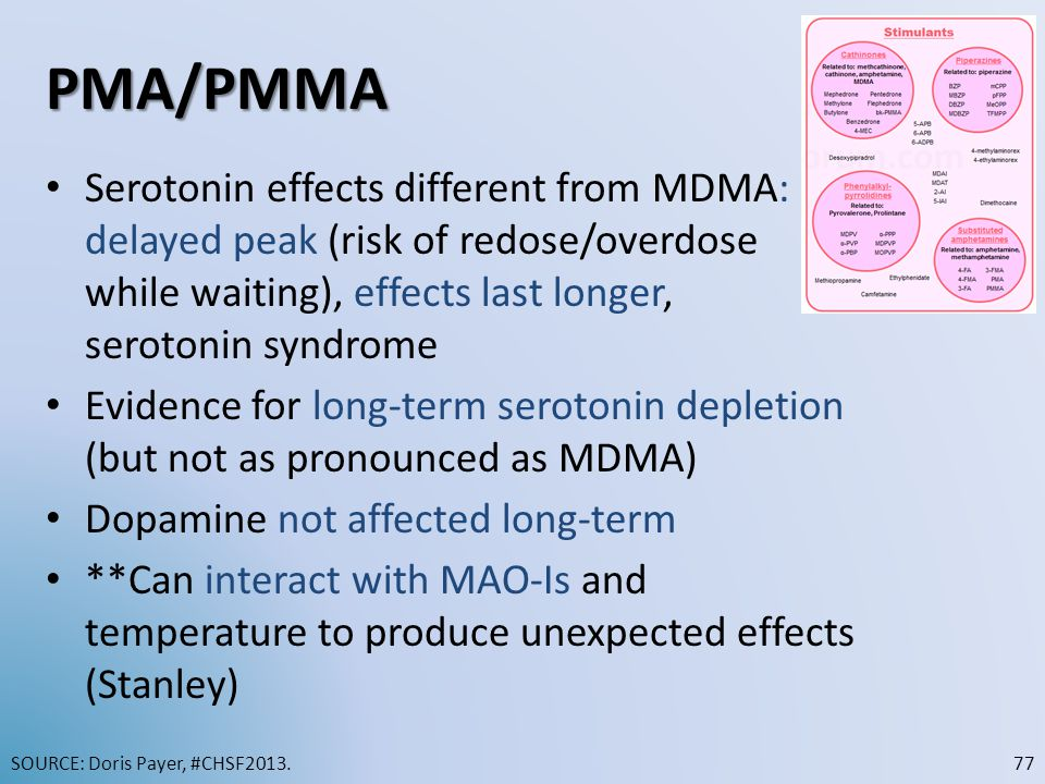 PMA/PMMA Serotonin effects different from MDMA: delayed peak (risk of redose/overdose while waiting), effects last longer, serotonin syndrome Evidence