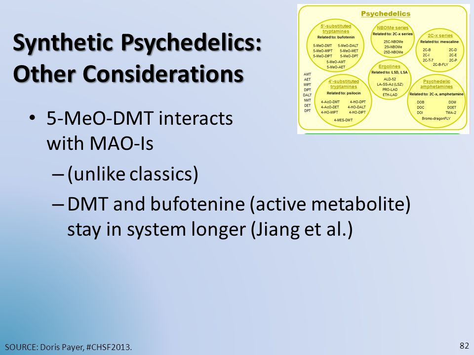 Synthetic Psychedelics: Other Considerations 5-MeO-DMT interacts with MAO-Is – (unlike classics) – DMT and bufotenine (active metabolite) stay in syst
