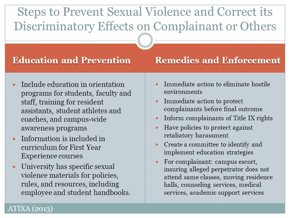 Education and Prevention Remedies and Enforcement Include education in orientation programs for students, faculty and staff, training for resident ass