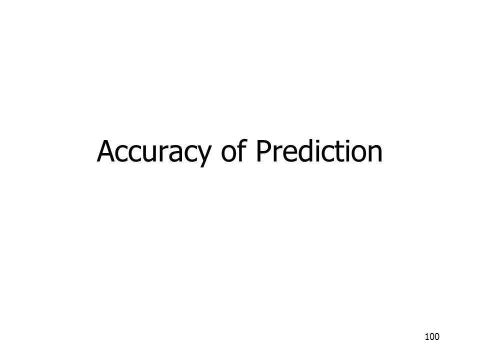 100 Accuracy of Prediction