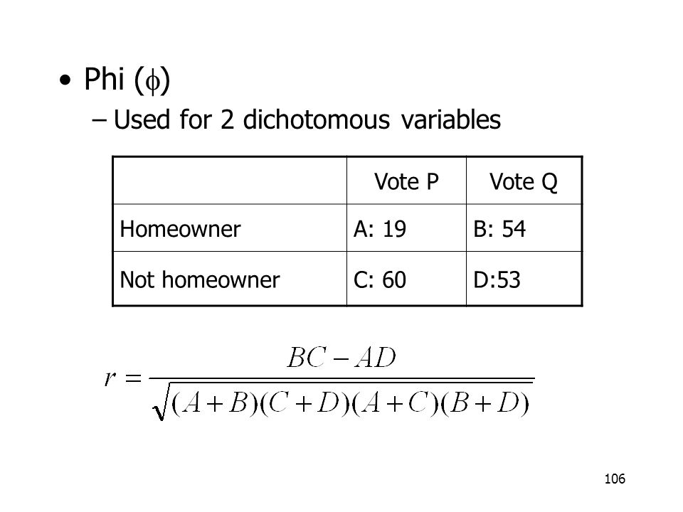 106 Phi ( ) –Used for 2 dichotomous variables Vote PVote Q HomeownerA: 19B: 54 Not homeownerC: 60D:53